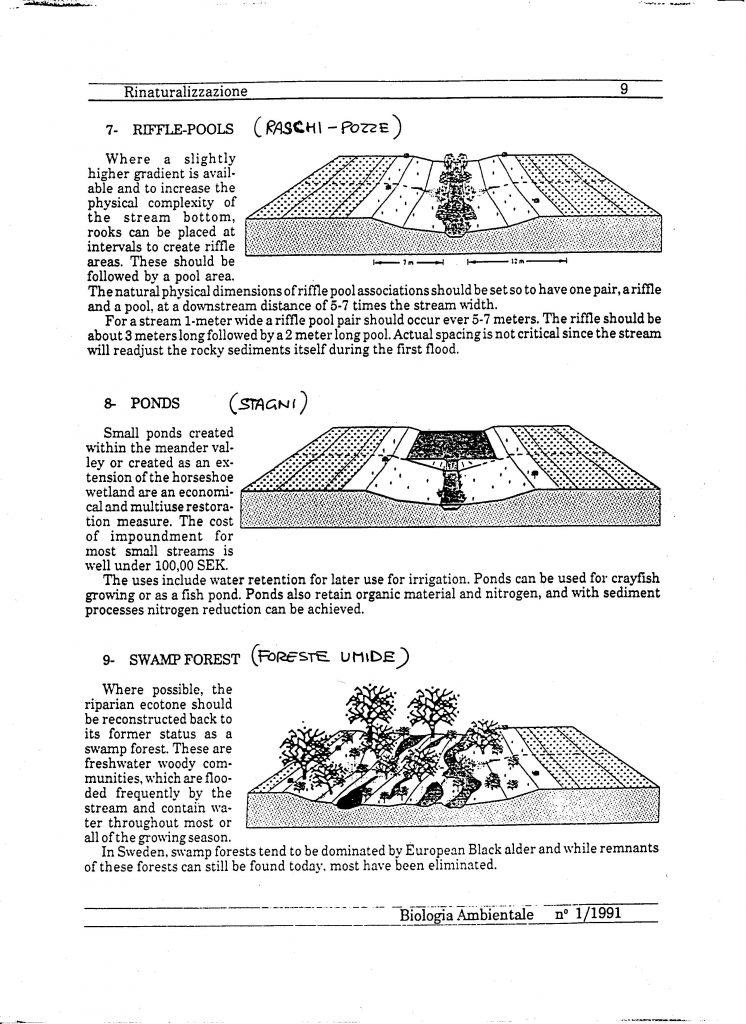 fig. 20.5 - Indicazioni per la rinaturalizzazione dei corsi d'acqua e degli ambienti contermini.
